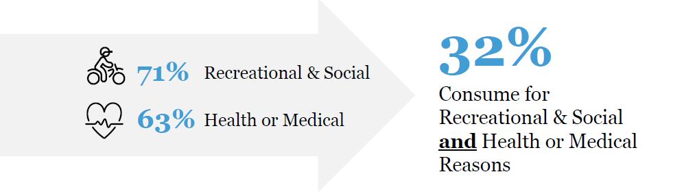 "Source: BDS Analytics. ""BDSA COVID-19 Impact on Cannabis Webinar."" 27 Mar 2020."